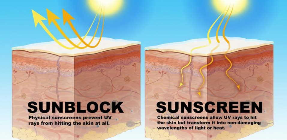 sunblock products